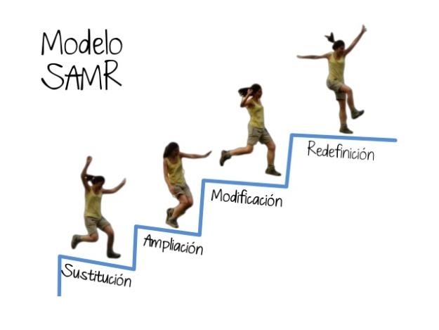 Modelo SAMR. Fuente de  la imagen:  http://es.slideshare.net/pazgonzalo2/disear-experiencias-deaprendizajemovil-31609975